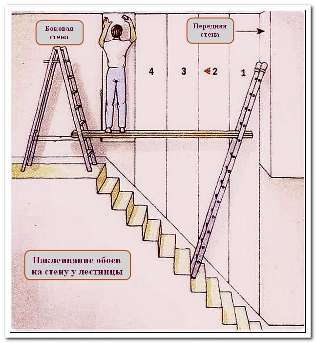 Оклейка стен у лестницы