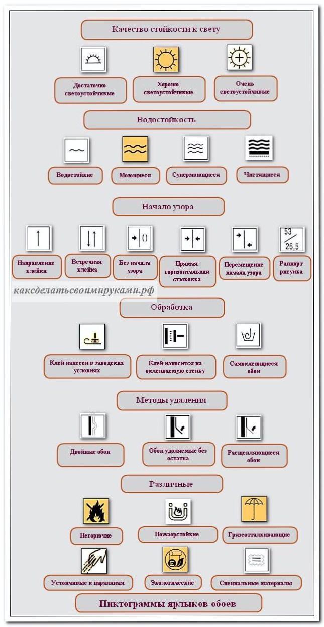 Пиктограммы на ярлыке обоев