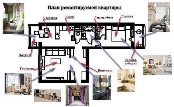 План квартиры с фотографиями