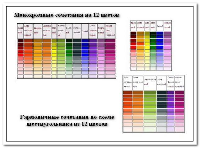 Планшеты на 6 цветов из 12