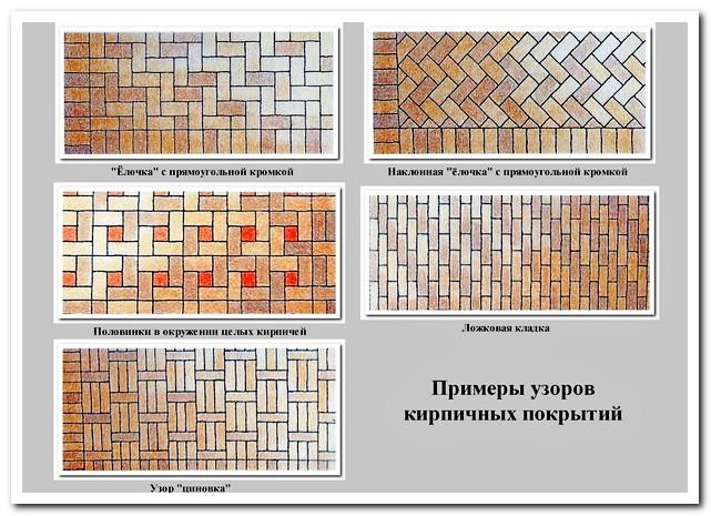 Примеры узоров