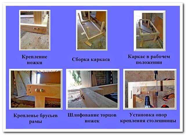 Изготовление рамы и каркаса стола
