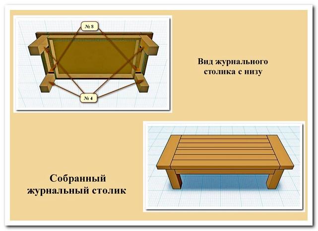 Собранный столик