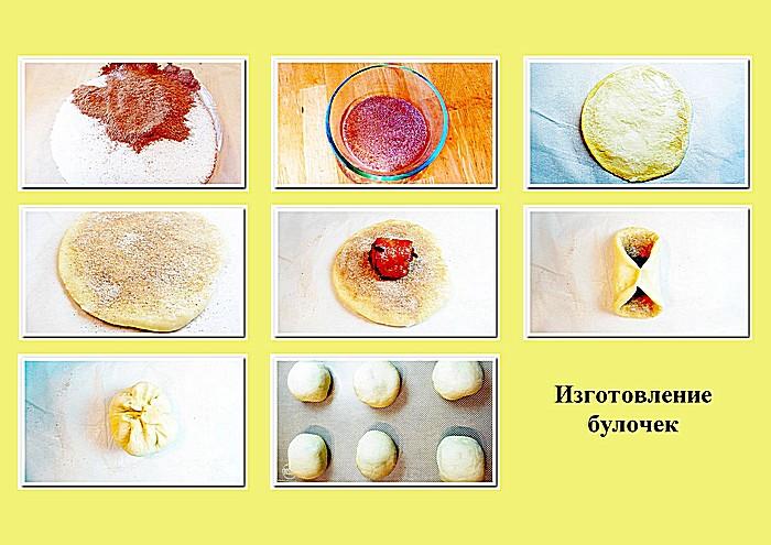 Изготовление булочек