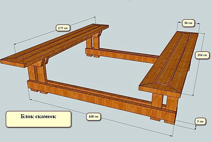 Блок из двух скамеек