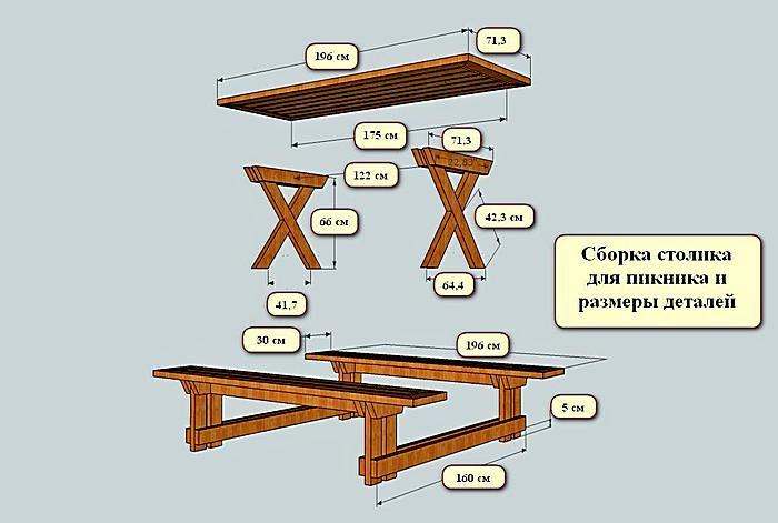 Сборка стола для пикника