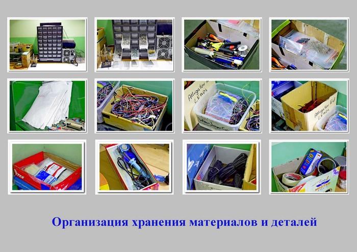 Организация хранения материалов и деталей